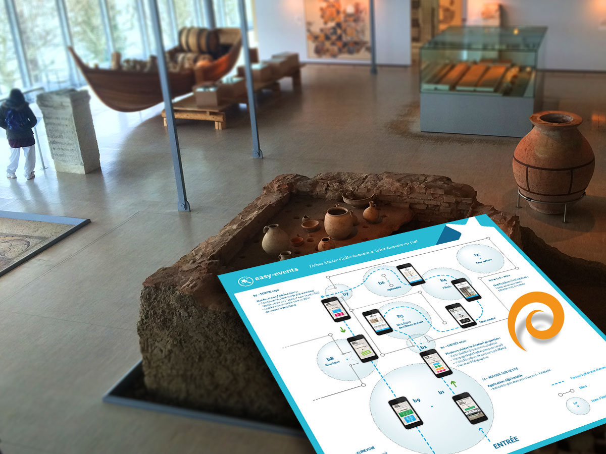 ee-museum-UXparcours